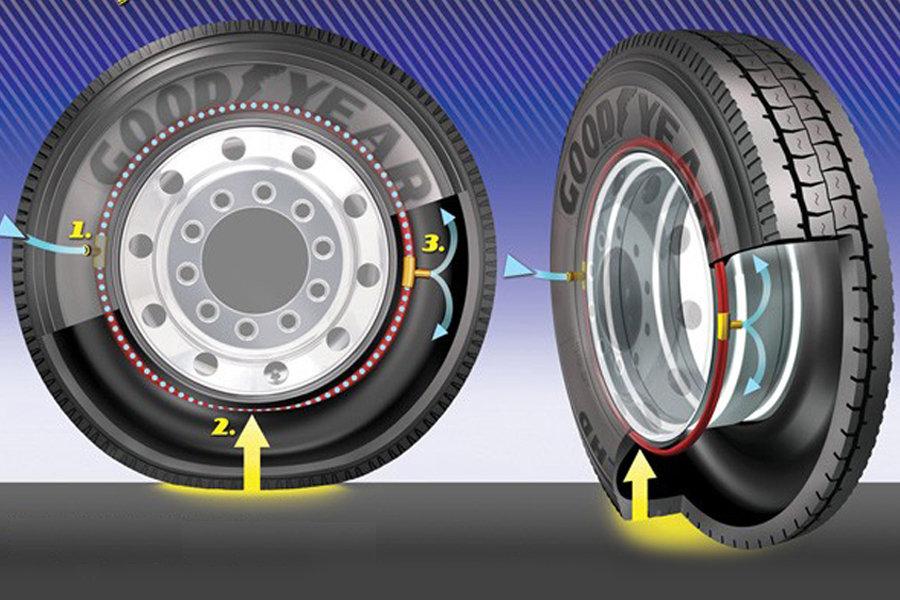 2012年十大有趣的发明--自动充气轮胎