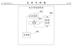 """发明专利""""基于电子书阅读终端进行阅读的方法、终端以及设备""""说明书附图 图三"""